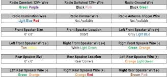 ford expedition wiring diagram u0026 2004 ford expedition i need a