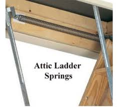 attic ladder parts and accessories