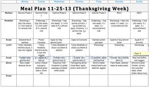 thanksgiving meal plan and prep weekly clean meal plan
