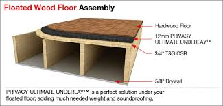 floated glued wood floors sound isolation company