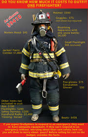 firefighter 1 study guide iafc volunteer and combination officers section vcos