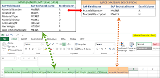 Sap Material Master Tables by Process Runner Help