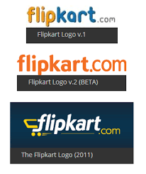 what does the logo what does flipkart logo updated quora