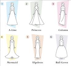 types of wedding dress styles choosing a wedding dress epic event planning by kourtney
