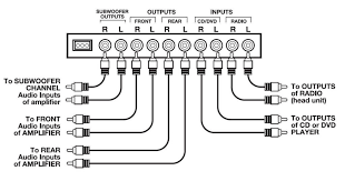 e39 wiring diagram bmw wiring diagram wiring diagram odicis