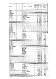 chambre des metiers 63 projet de loi relatif aux réseaux consulaires au commerce à l