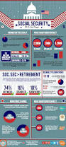 856 best retirement images on pinterest early retirement