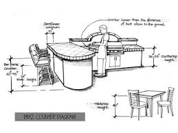 typical kitchen island dimensions home design marvelous typical bar dimensions charming kitchen