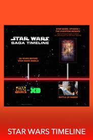 printable star wars novel timeline rebel resistance kit star wars rebels disney xd