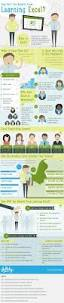 the career value of microsoft excel infographic via skilledup