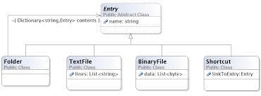 pattern rule directory comp1 jpg