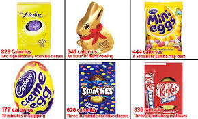 sugar easter eggs with inside a creme egg will take 20mins of skipping to burn while a kit