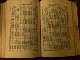 Logarithm Table The Humble Logarithm