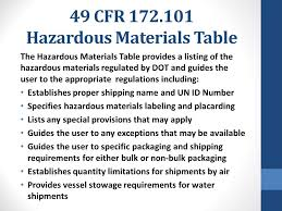 49 cfr hazardous materials table radioactive materials what every instructor needs to know ppt
