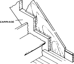 Stair Definition Stair Carriage Article About Stair Carriage By The Free Dictionary