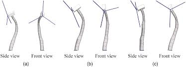 shake table testing of a utility scale wind turbine journal of
