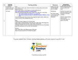 parts of the body lesson plan and worksheets by