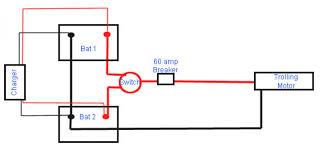 100 boat wiring diagram symbols bus bar wiring diagram