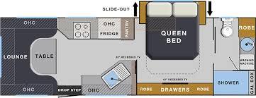 Caravan Floor Plan Layouts Elite Caravans Palazzo Slide Out Caravan