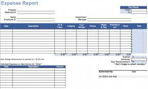 Expense Report Excel Template Travel Expense Report Template Excel Pdf Rtf Word