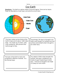 earth science worksheets page 3 of 5 have fun teaching