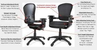 Best Desk Chairs For Posture Fabulous Office Chairs For Good Posture Sit Pain Free And Stop