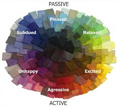 paint color mood chart colors and mood chart innovation ideas 10