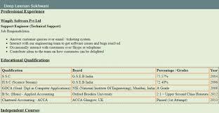 html resume template 30 free html resume template collection xoothemes