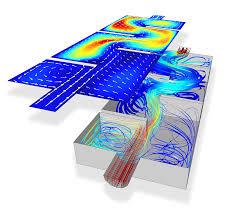 cfd software creating computational fluid dynamics simulations