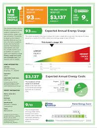 heat squad vermont home energy profile what homeowners need to
