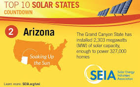 arizona solar u2013 everything you need to know understand solar