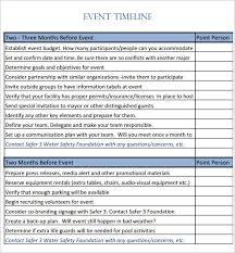 contoh format budget excel 8 contoh timeline event henfa templates