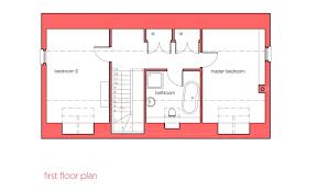 plot for sale in housesite u0026crofteastoffasgadh kirkton taynuilt