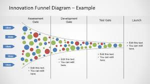 innovation funnel diagram for powerpoint slidemodel