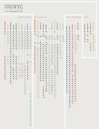 Hopstop Nyc Subway Map by Hannah Lea Dykast U0026 Sarah Piper Goldberg Redesigning The Nyc