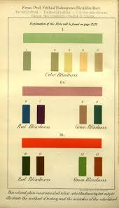 Cause Of Colour Blindness Color Blindness And The Railroads Becker Medical Library
