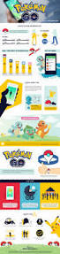 great flat pokemon go infographic with everything you need to know great flat pokemon go infographic with everything you need to know about this revolutionary new game