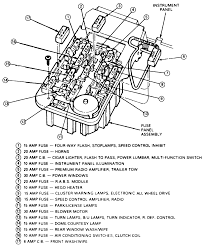 fuse panel diagram explorer fuse panel diagram ford explorer and