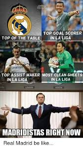 Real Madrid Meme - 25 best memes about real madrid goals be like and soccer