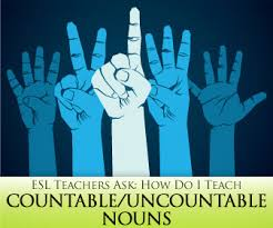 Countable And Uncountable Nouns Teaching Teachers Ask How Do I Teach Countable Uncountable Nouns