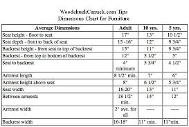 Dining Table Chairs Height Woodworking Tip Ergonomic Dimensions For Furniture