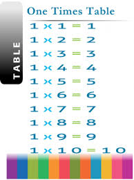 repin this one times tables printable worksheets and click the
