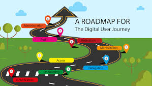 road map building a roadmap for the digital user journey