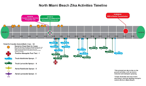 Map Of Miami Beach Hotels by Zika Virus Florida Department Of Health