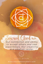 solar plexus chakra tattoo healing your third eye chakra third eye chakra and pineal gland