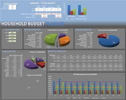 Budget Calculator Excel Spreadsheet Excel Budget Template For Household Personal Finance Spreadsheet
