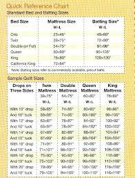 size quilt batting dimensions size quilt batting