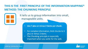 information mapping the information mapping memory test