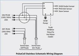 luxury immersion heater thermostat wiring diagram frieze schematic