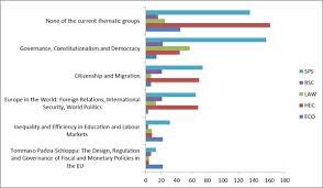 statistics on max weber fellows and applicants u2022 european
